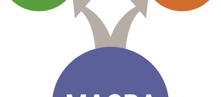 What You Need to Know About MACRA Reform